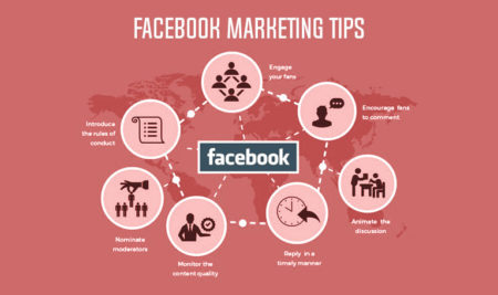 10 Facebook Marketing Tips for Small Business (2018)