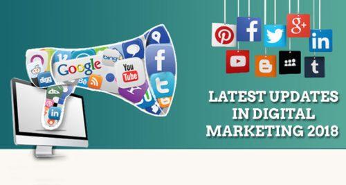 6 Impactful Updates in the World of Digital Marketing